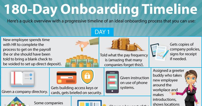 180-Day Onboarding Timeline